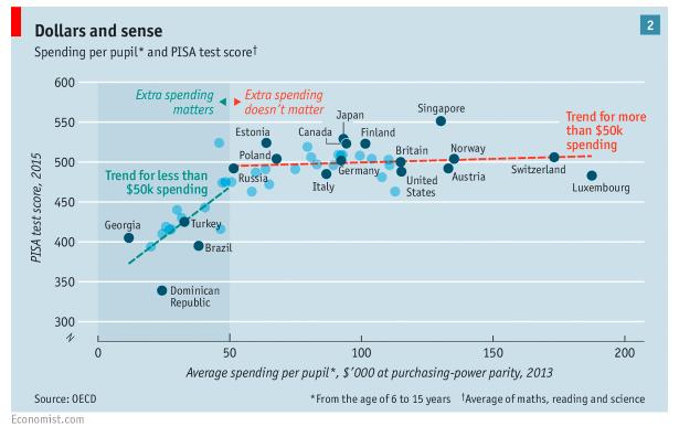 courtesy of economist.com